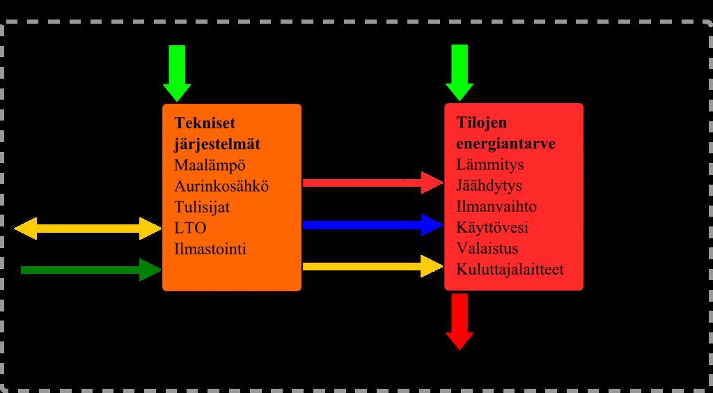 Taseraja_hirsitalo