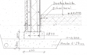 Kuva 2.8.  Leikkauskuva alapohjan rakenteesta. Eristeenä Finnfoamin FL-300 eriste [15]. Eristepaksuus 200 mm.