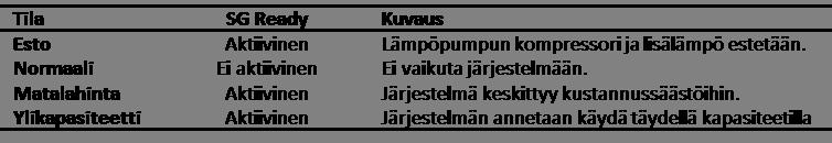 Taulukko_2.1